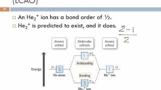 10.8 Molecular Orbital Theory: Electron Delocalization