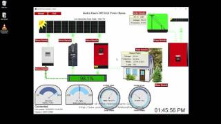 48 volt Off Grid System. Why I built it ?