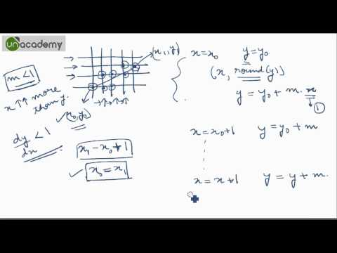 What is DDA line drawing algorithm in Computer Graphics?