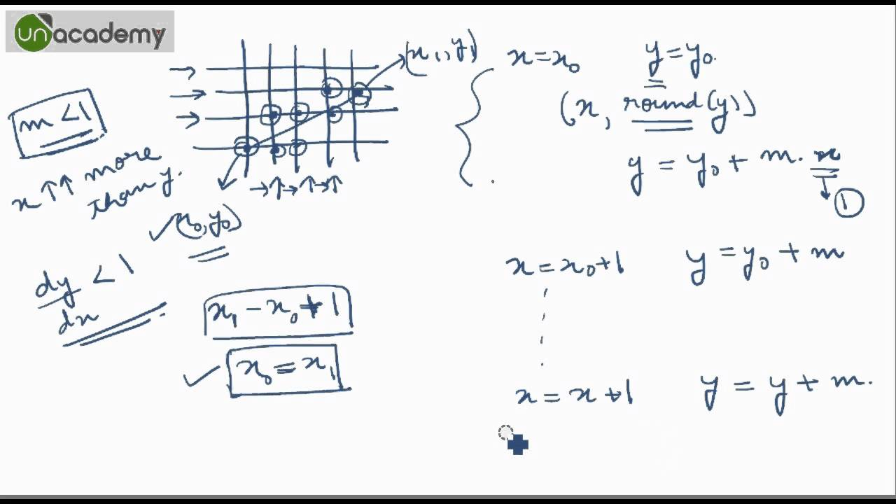 Bresenham Line Drawing Algorithm Easy Notes : What is dda line drawing algorithm in computer graphics