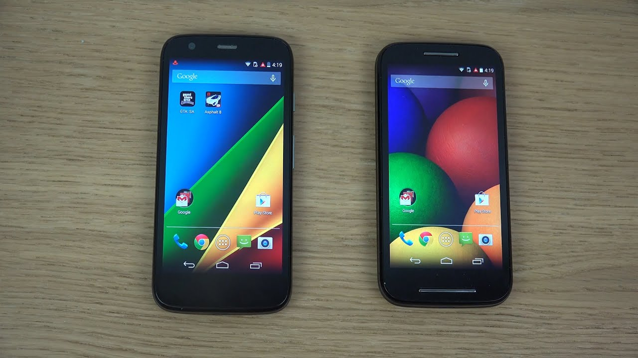 review motorola moto g 4g lte fits perfectly