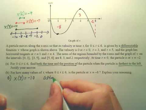 Calculus Ab & Bcmath Problem Solving