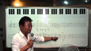 김정음-뽕짝의 기본 연주방법 (밀양 색소폰 봉사단...8월 월례회및 김정음 프로님 초청 행사)