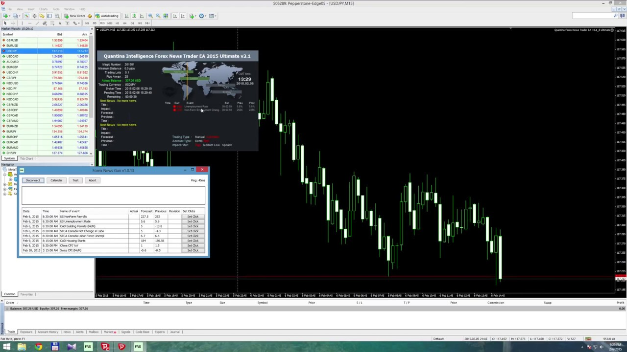 Latest forex news live