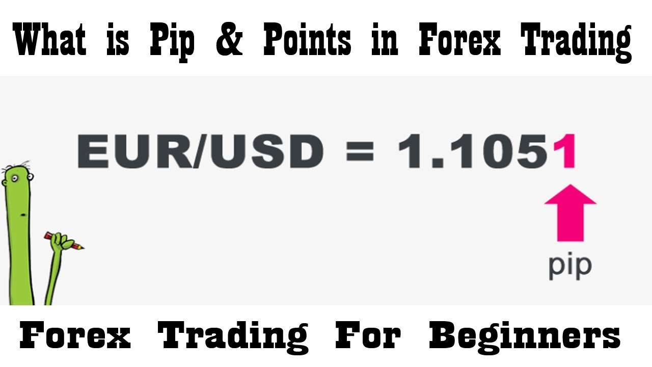 Forex Pip Calculator   Accurate Pips on Your Trade - blogger.com