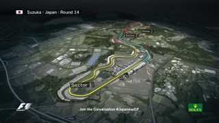 F1 Circuit Guide: Suzuka, Japanese Grand Prix
