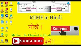 MIME in Hindi ||  Multi-purpose Internet Mail Extension in Hindi