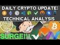 BTC, IOTA, MONERO, VERTCOIN SURGE!!! (12/5/17) Daily Update + Technical Analysis