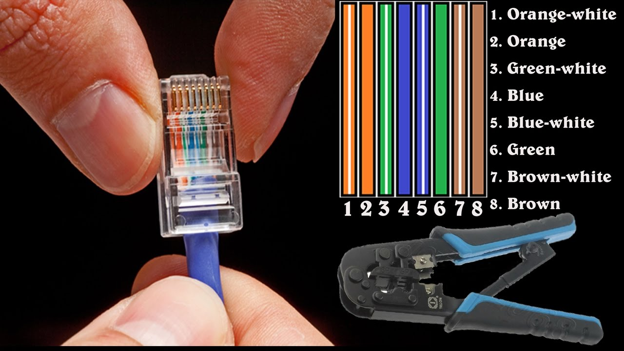 how to make your own ethernet cables [ 1280 x 720 Pixel ]