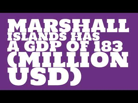What is the GDP of Marshall Islands?