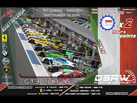 OSRW GT3 Cup 2016@Monza Onboard