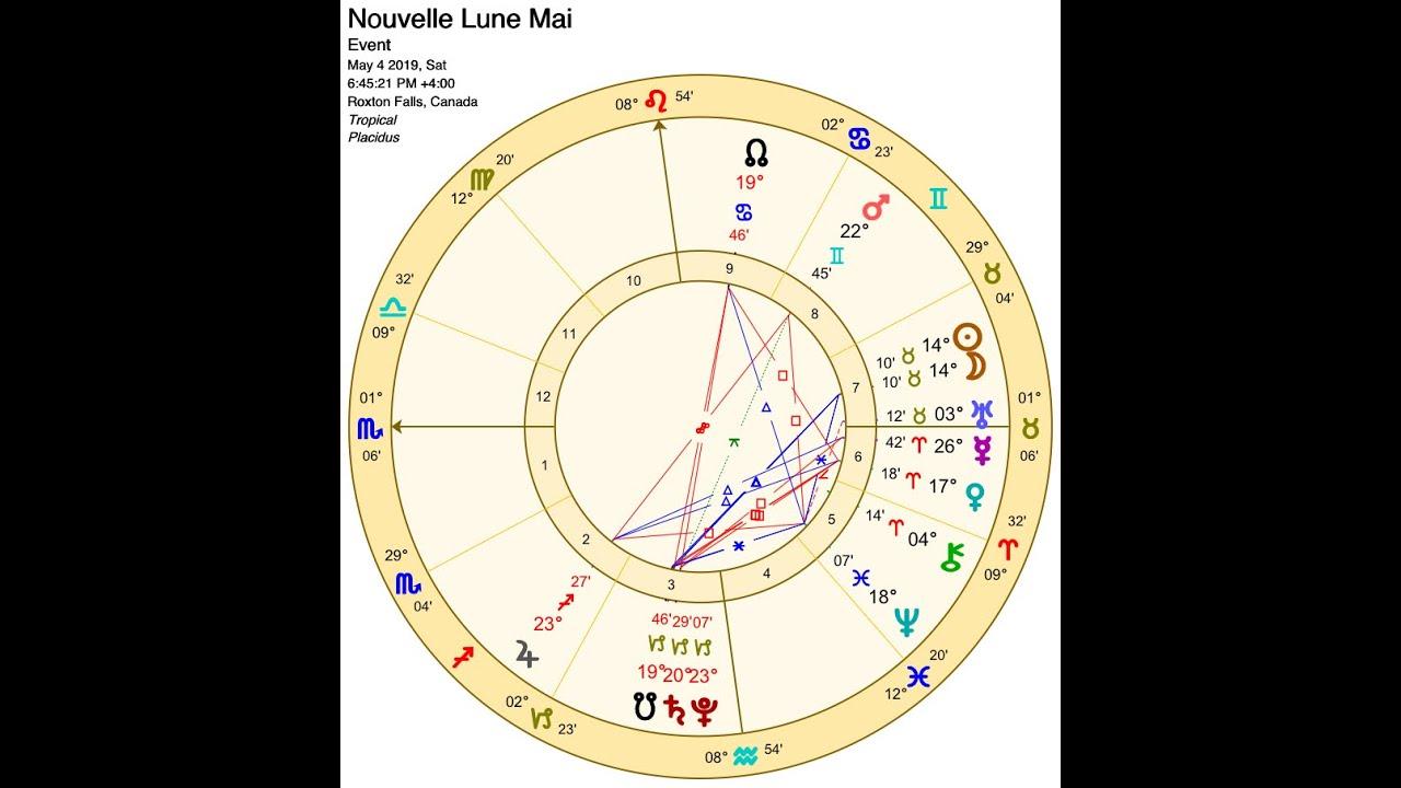 nouvelle lune mai 2019 astrologie