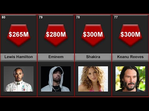 Comparison: Richest Celebrities | Top 100 Richest Celebrities