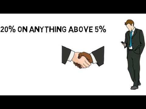 How do HEDGE FUNDS work? | Capital Virtue