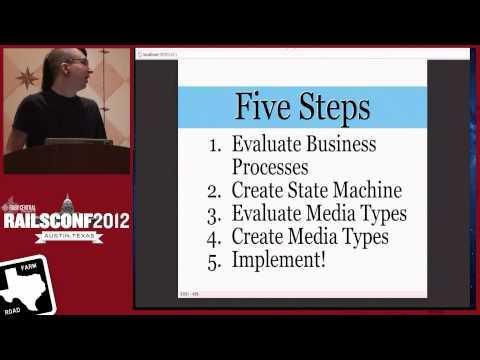 Designing Hypermedia APIs by Steve Klabnik