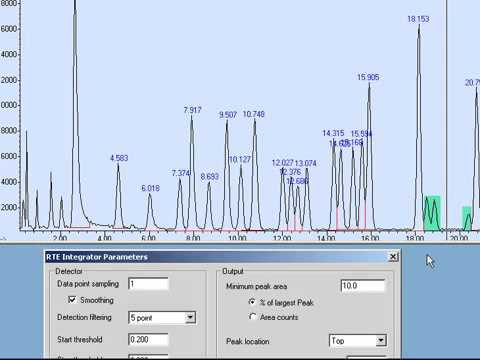 Integration Of Chromatograms MSD Productivity YouTube