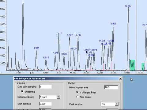 Integration of Chromatograms - MSD Productivity