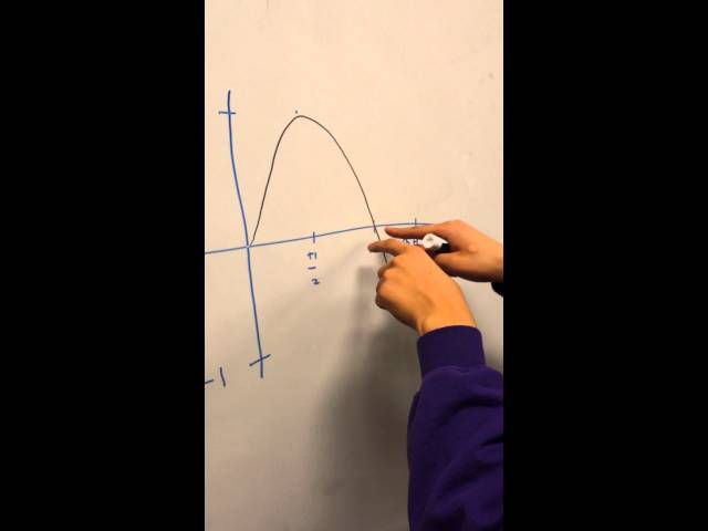 Section 2.2 - #38 - Find Lim as x approaches pi of cotx