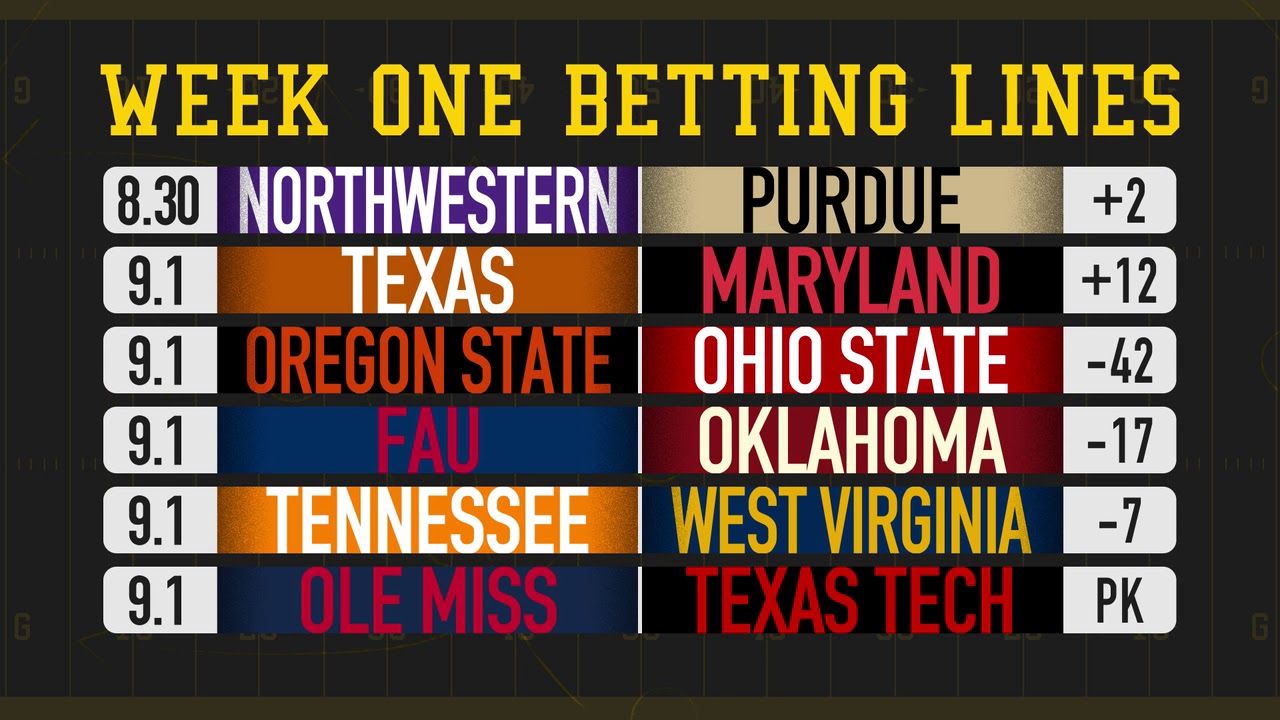 College football betting lines cbs big watch bet on your baby team kramer