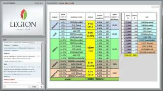 Форекс тренд  ПАММ счета - отзывы