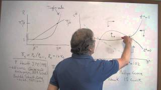 George Evans: The Dynamic Properties of New Keynesian Models with Learning