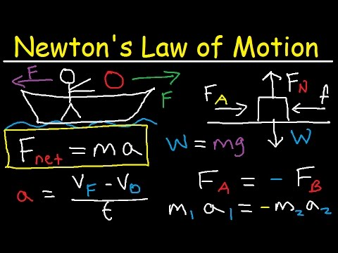 Newton's First Law of Motion - Second & Third - Physics Prac