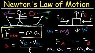 Newton's First Law of Motion - Second & Third - Physics Practice Problems & Examples