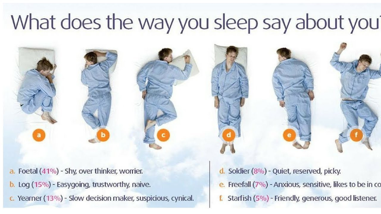 8e83f8d9af73 What Your Sleeping Position Says About Your Personality - YouTube
