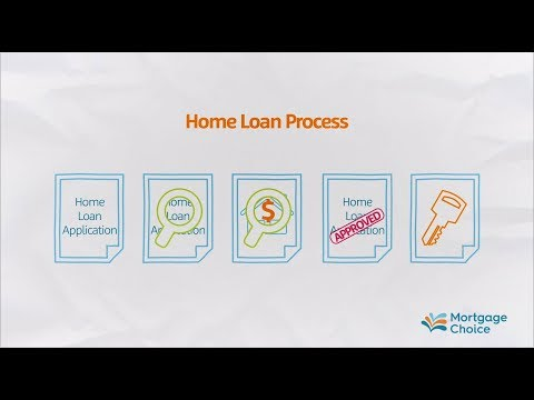 What Do I Have To Do When Applying For A Home Loan?| Money Chat | Mortgage Choice