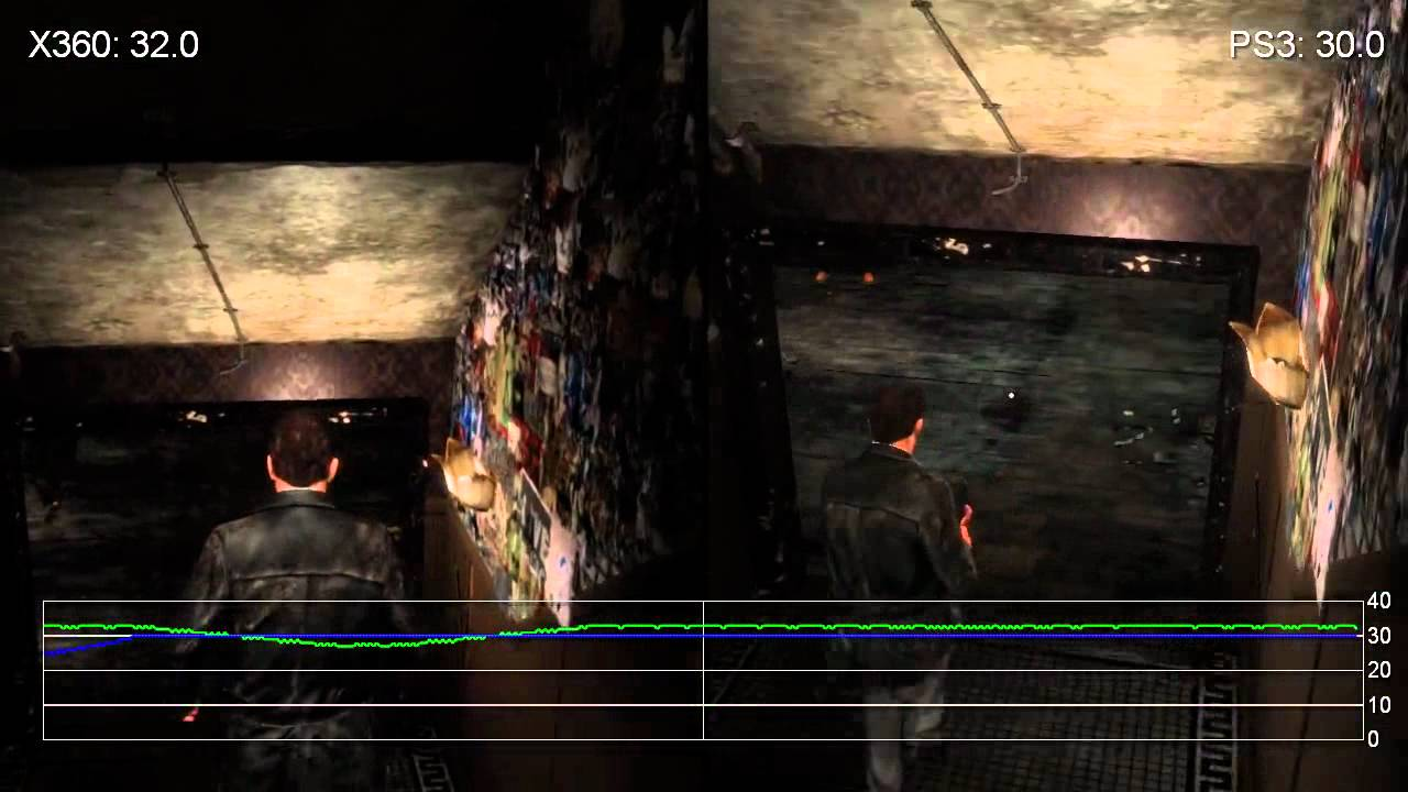 Max Payne 3 Xbox 360 Playstation 3 Gameplay Frame Rate Analysis