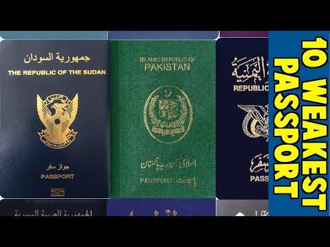 10 Weakest Passports in The World (2018)
