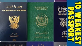 10 Weakest Passports in The World (2018)