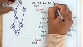 8. Critical Section Problem - 2