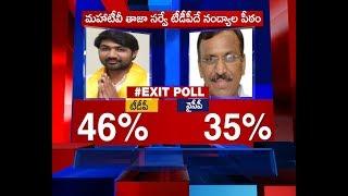 Nandyal exit poll : ఇది నంద్యాల ప్రజల నిర్ణయం | నంద్యాల లో టీడీపీ జండా | mahaa news