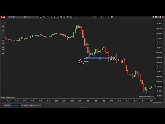 062420 -- Daily Market Review ES CL NQ - Live Futures Trading Call Room