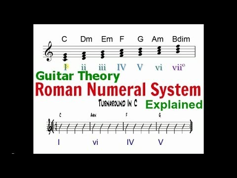 Practical Guitar Theory That You Can Use - Roman Numeral System Explained