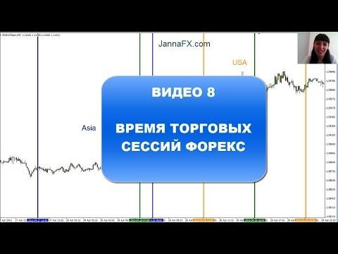 Форекс для Новичков, Время Торговых Сессий