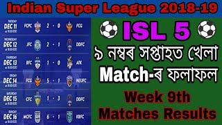 ISL Session 5 : Week 9th Matches Results And Analysis | Last 6 Match Results |