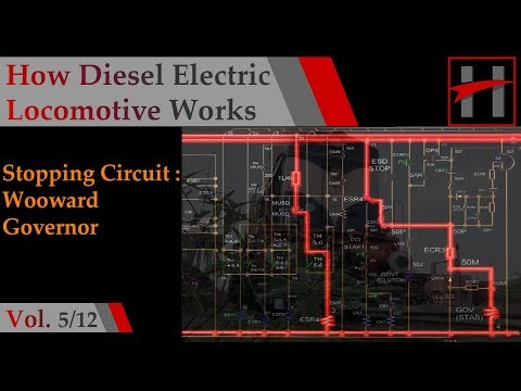 How Diesel Electric Locomotive Works (3D Animation) #5/12 :Stopping Circuit with Woodward Governor