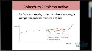 Gestion riesgo en forex (Money management) 1 de 5