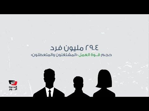 «الإحصاء» 3.5 مليون عاطل في مصر .. وإنخفاض في معدل البطالة عن العام الماضي  - 14:22-2017 / 11 / 16