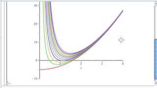 Plot af differentialligninger i maple