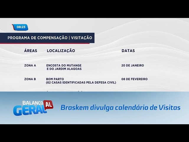 Programa de Compensação Financeira: Braskem divulga calendário de Visitas