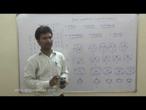 SI/CONSTABLE-REASONING ONLINE CLASSES IN TELUGU-Water Images