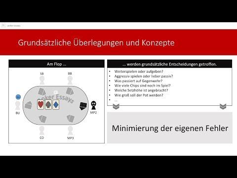 Das Spiel am Flop im No Limit Texas Holdem (Flop Texturen und Game Plan)