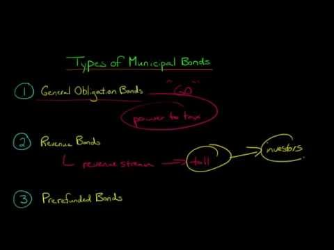The 3 Main Types of Municipal Bonds