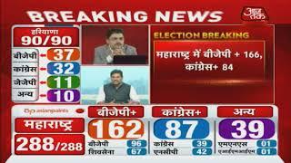 Maharashtra Elections: Maharshtra में BJP+ को बहुमत, लेकिन पिछली बार से क्यों घटी सीट ?