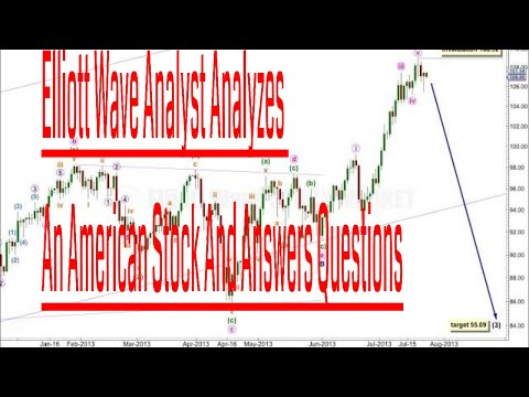 Elliott Wave Analyst Analyzes An American Stock And Answers Questions