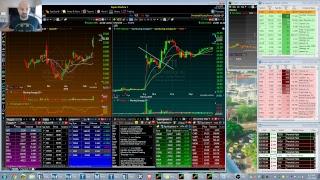 Pre-Market Watch-List With Kunal | February 15