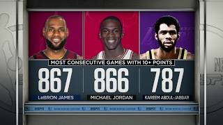 LeBron James Passes Michael Jordan To Set An NBA record!